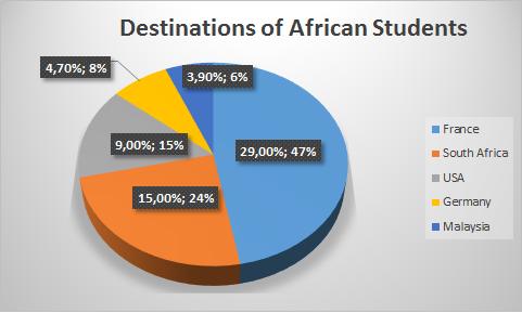 africa-study-destinations_gm